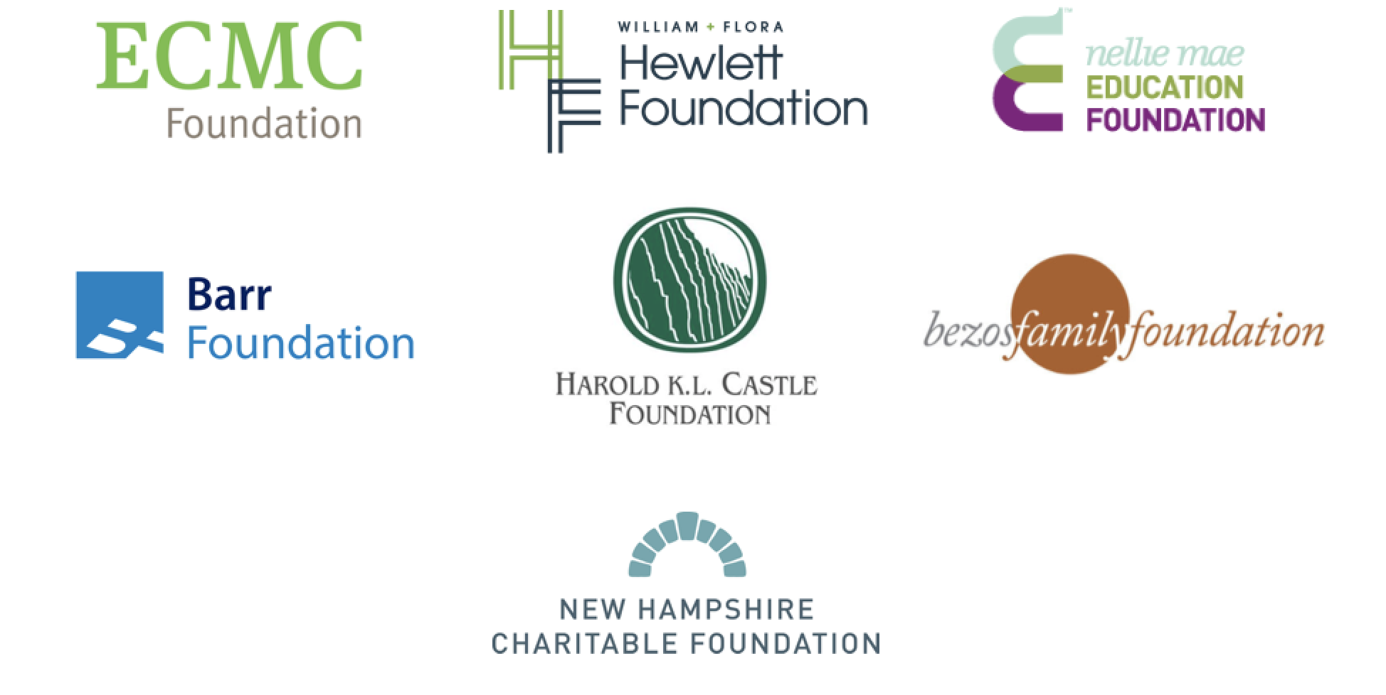 Partner Logos: ECMC Foundation, William + Flora Hewlett Foundation, Nellie Mae Education Foundation, Barr Foundation, Harold K.L. Castle Foundation, Bezos Family Foundation,  and New Hampshire Charity Foundation