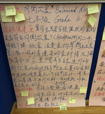 Gallery Walk poster written with Chinese characters