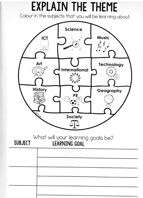 Learning goals worksheet
