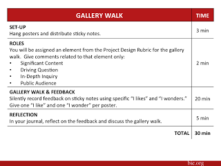 Power Point slide of a Gallery Walk. Includes setup, roles, feedback, reflections.