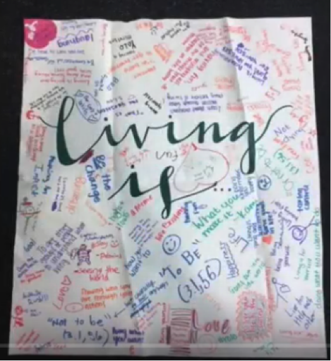 "student response to the prompt ""Living is"" written in colorful inks."