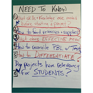 "a list of ""need to know"" for a PBL project"