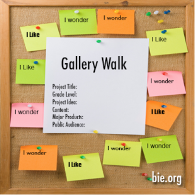 Gallery Walk board