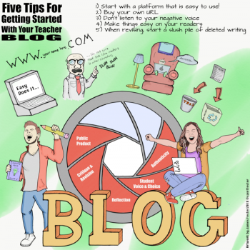 5 Tips for Getting Started with blogging and an image of the Essential Project Design Elements